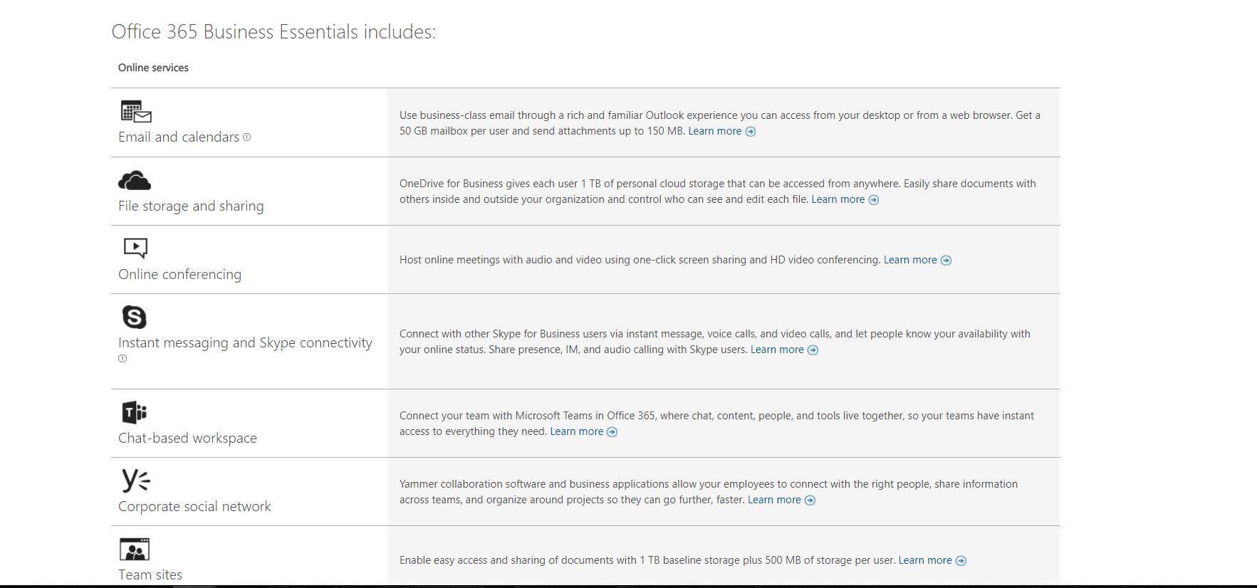 Office 365 Business Essentials Cepture Features Cirrus Technology