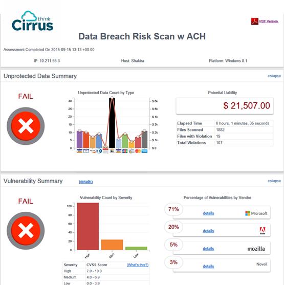 Risk & Compliance Checka